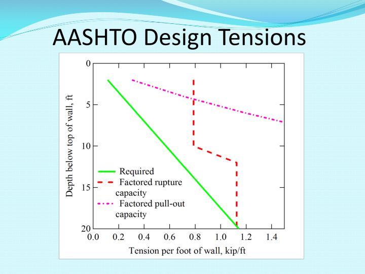 AASHTO Design Tensions