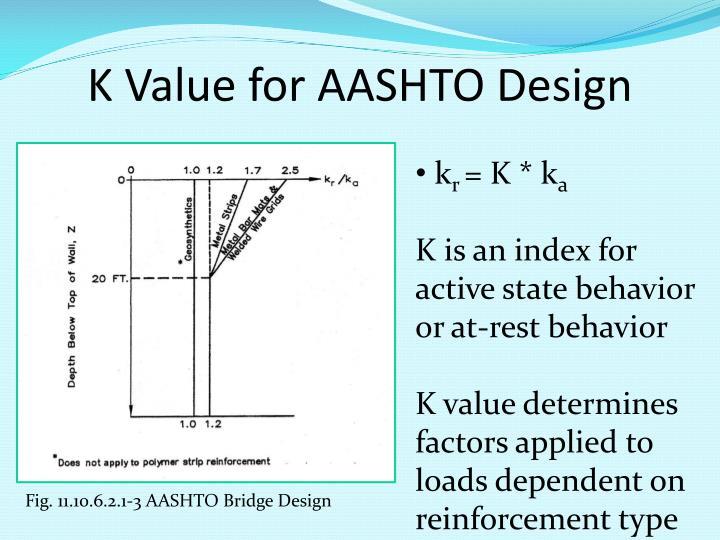 K Value for AASHTO Design