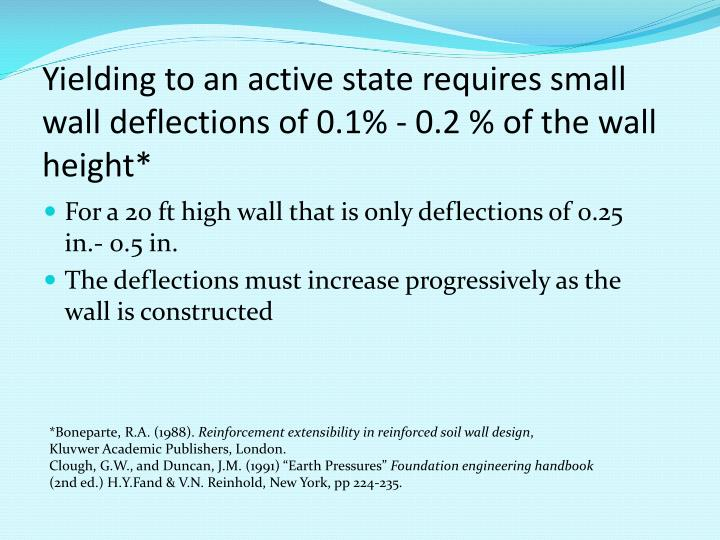 Yielding to an active state requires small wall deflections of 0.1% - 0.2 % of the wall height*