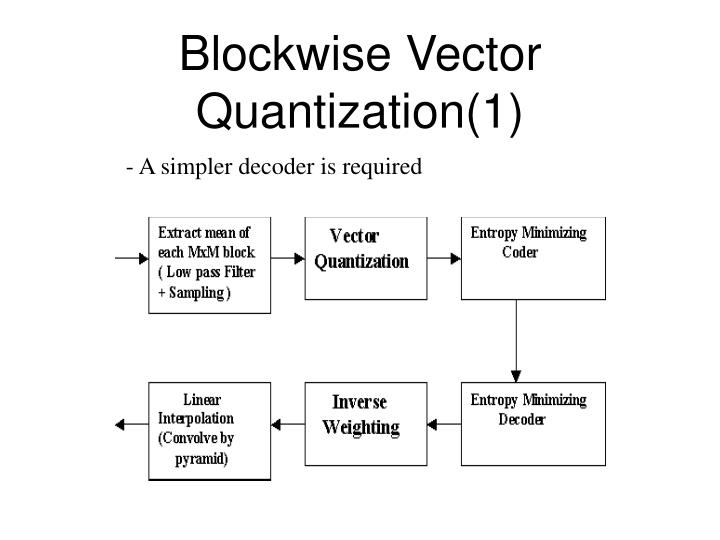 Blockwise Vector Quantization(1)