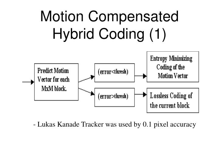 Motion Compensated Hybrid Coding (1)