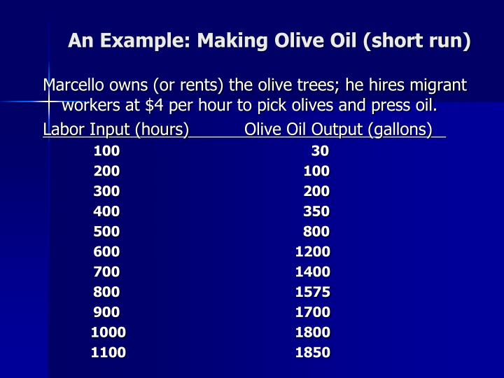 An Example: Making Olive Oil (short run)