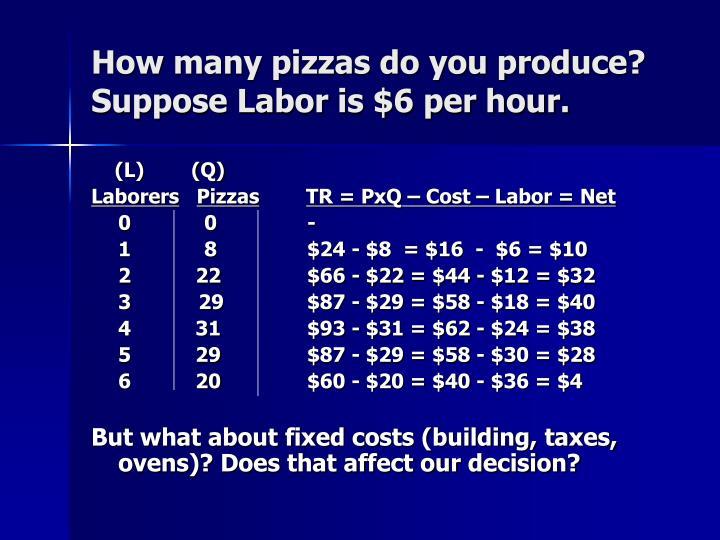 How many pizzas do you produce?