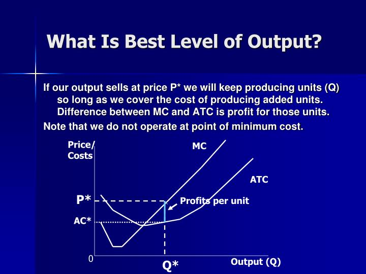 What Is Best Level of Output?