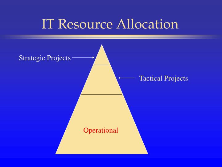 IT Resource Allocation