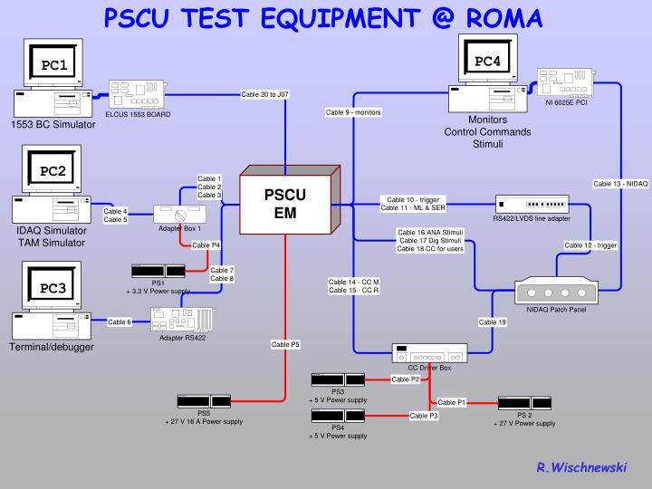 PSCU TEST EQUIPMENT @ ROMA