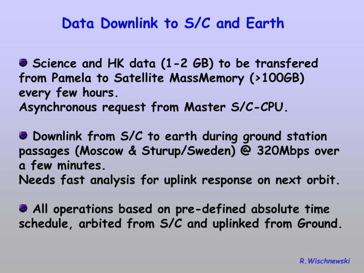 Data Downlink to S/C and Earth