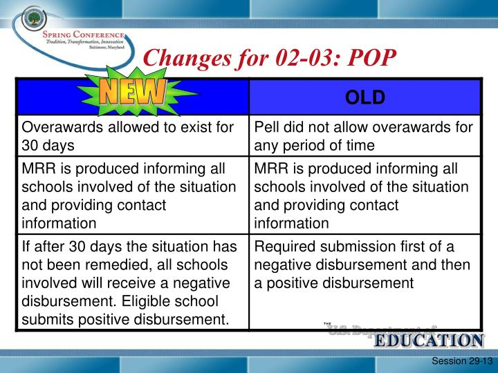 Changes for 02-03: POP