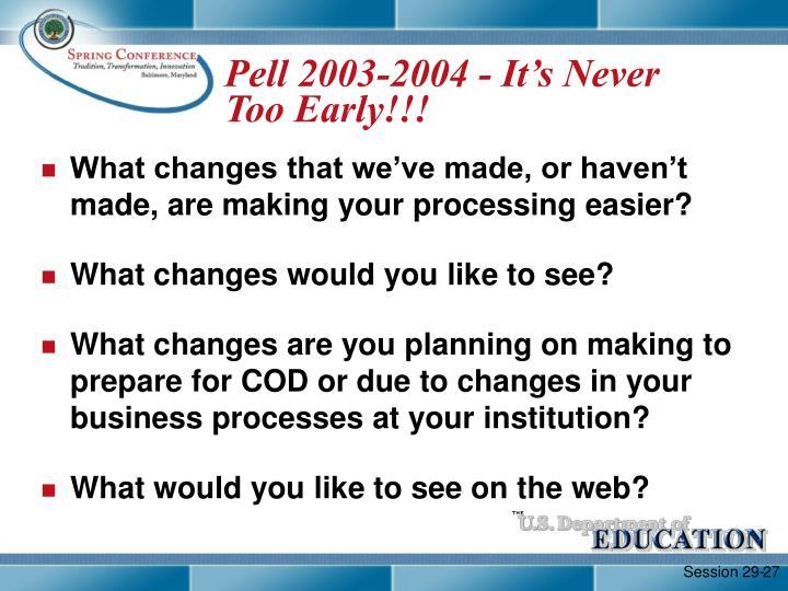 Pell 2003-2004 - It's Never