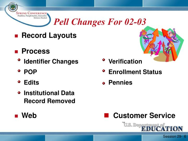 Pell Changes For 02-03