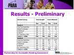 results preliminary