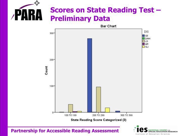 Scores on State Reading Test – Preliminary Data