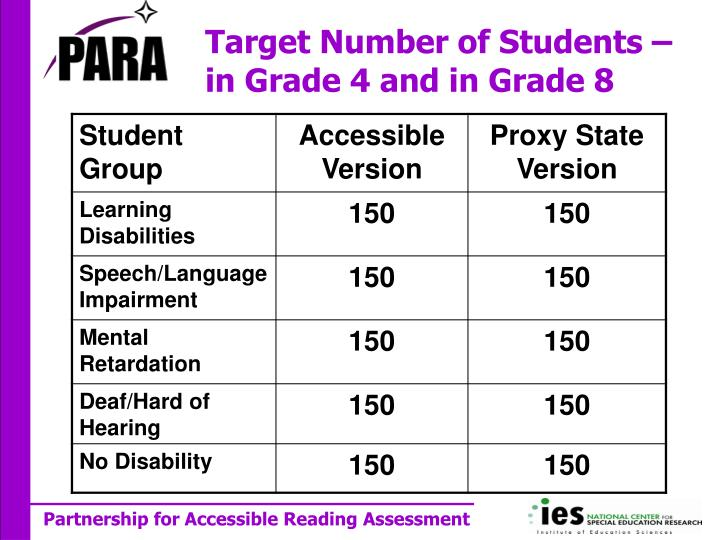 Target Number of Students – in Grade 4 and in Grade 8
