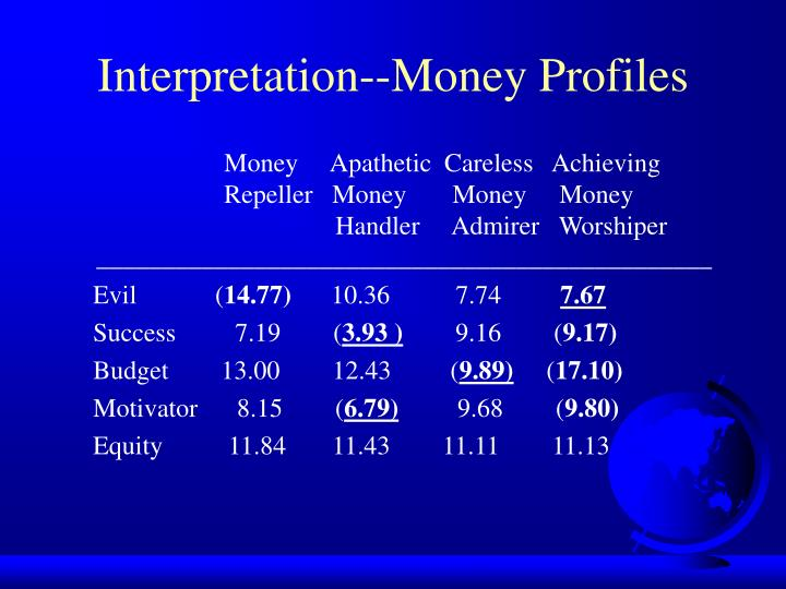 Interpretation--Money Profiles