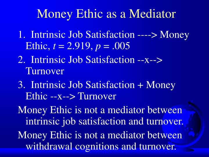 Money Ethic as a Mediator