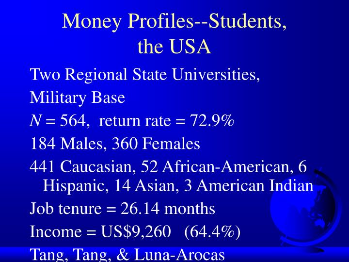 Money Profiles--Students,
