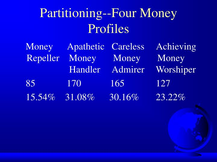 Partitioning--Four Money Profiles