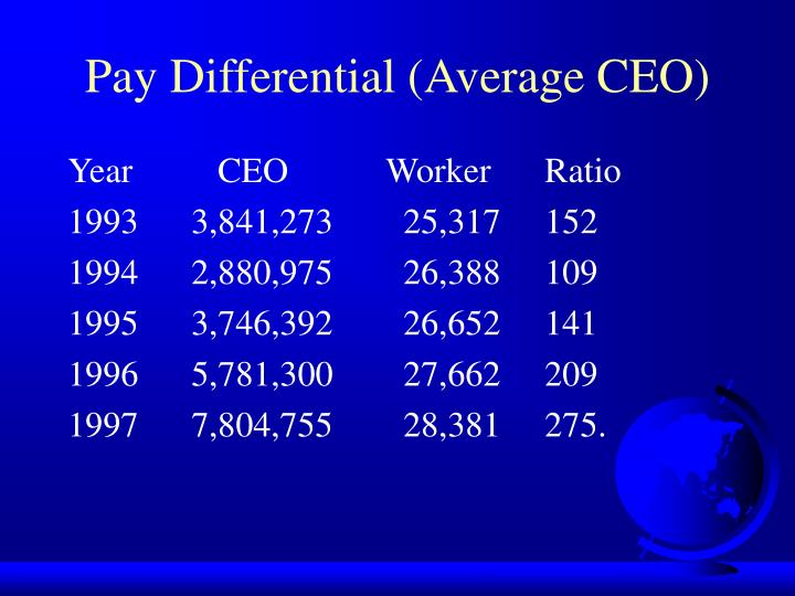 Pay Differential (Average CEO)