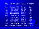 pay differential highest paid ceo