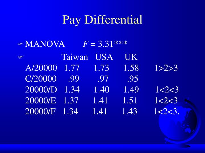 Pay Differential