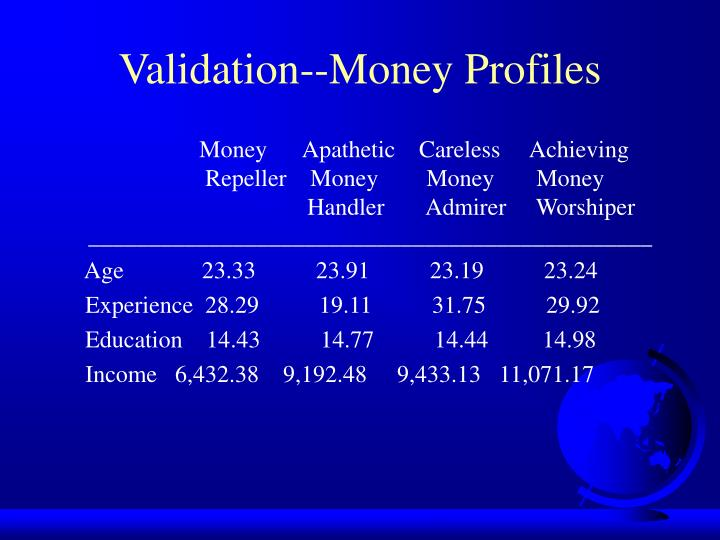 Validation--Money Profiles