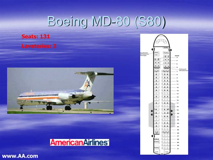 Boeing MD-80 (S80)