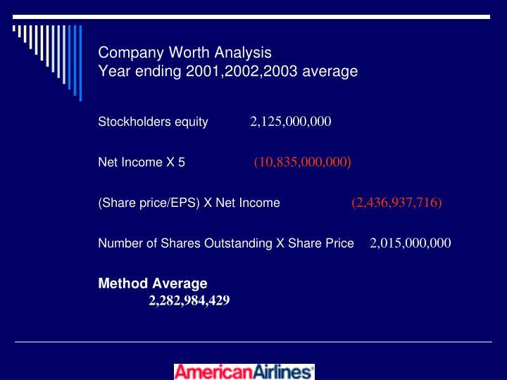 Company Worth Analysis