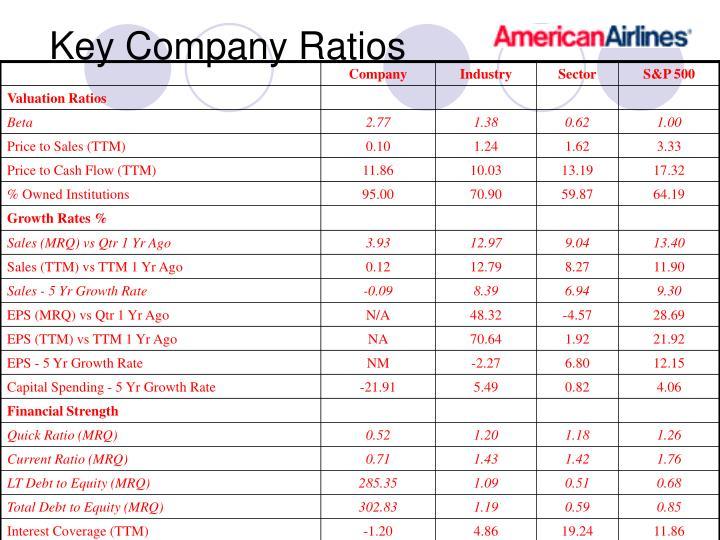Key Company Ratios
