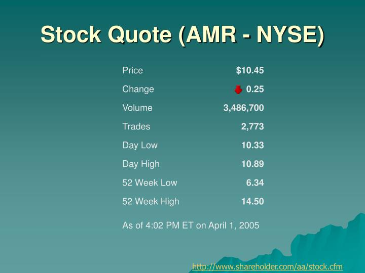 Stock Quote (AMR - NYSE)