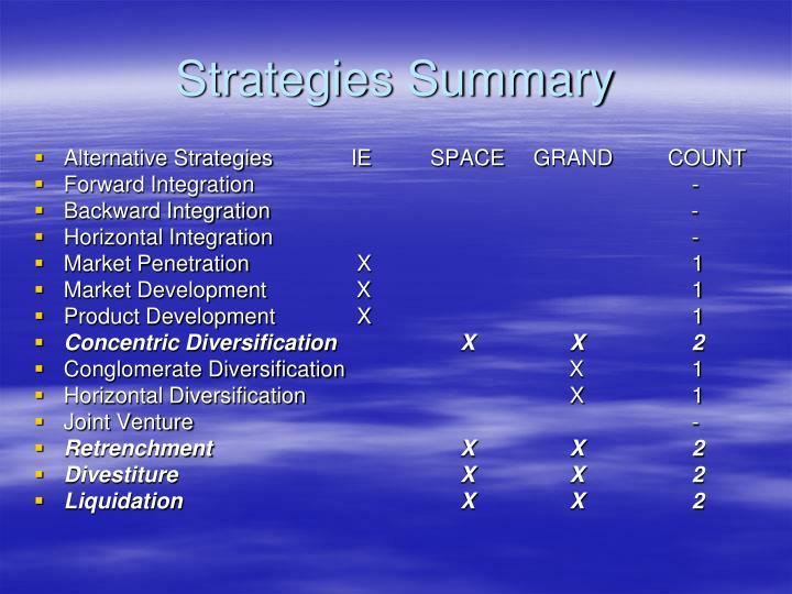 Strategies Summary