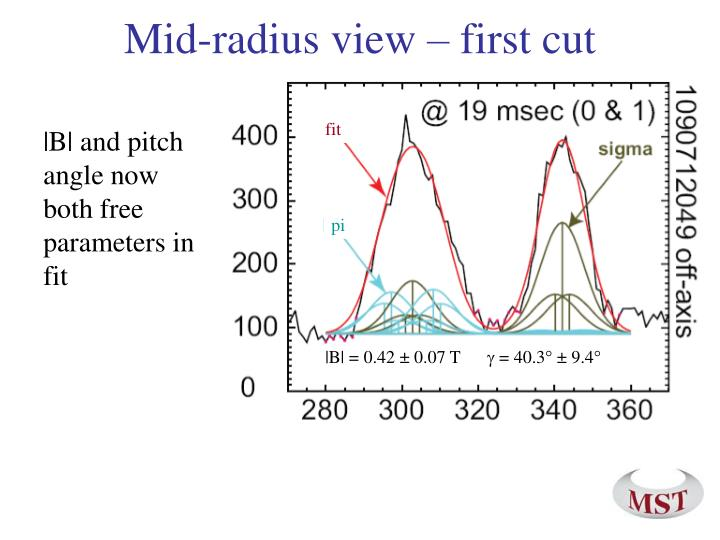 Mid-radius view – first cut