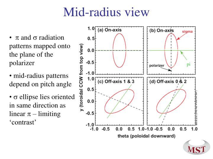 Mid-radius view