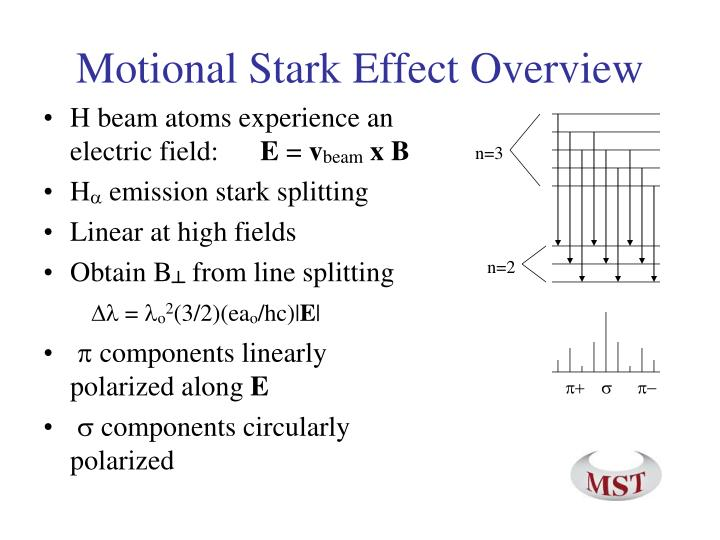 Motional Stark Effect Overview