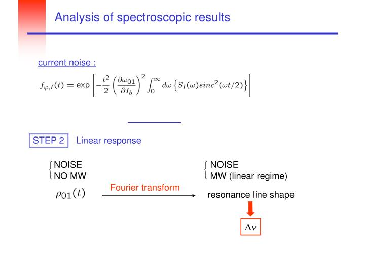 Analysis of spectroscopic results