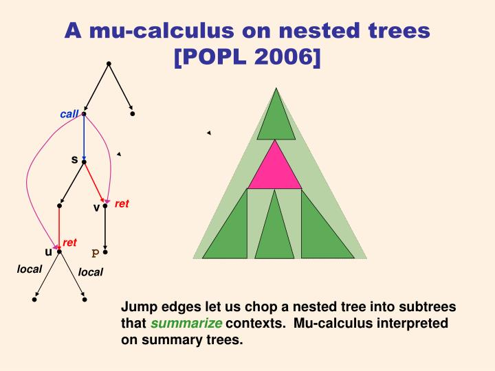 A mu-calculus on nested trees [POPL 2006]