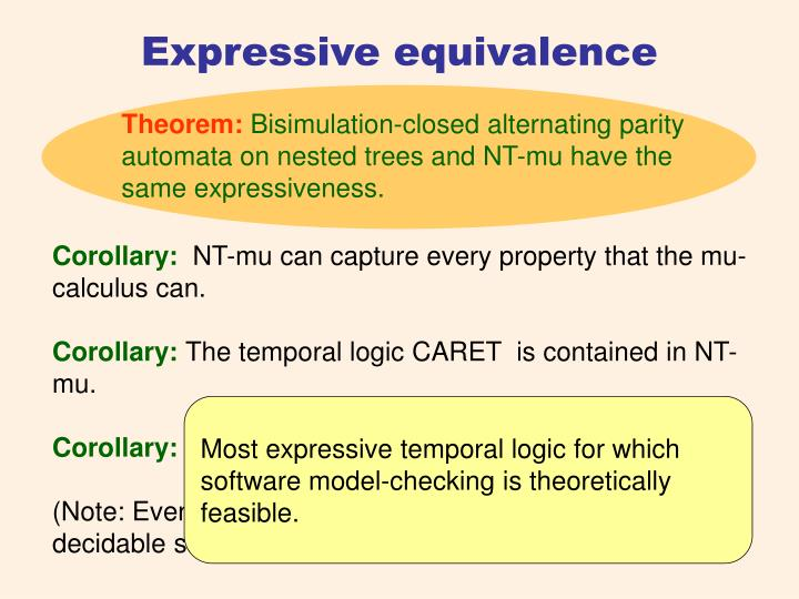 Expressive equivalence