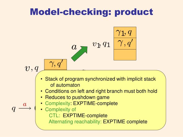 Model-checking: product