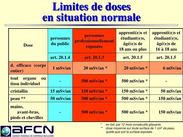 Limites de doses