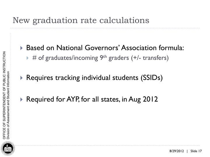 New graduation rate calculations