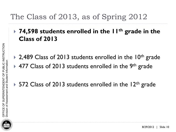 The Class of 2013, as of Spring 2012