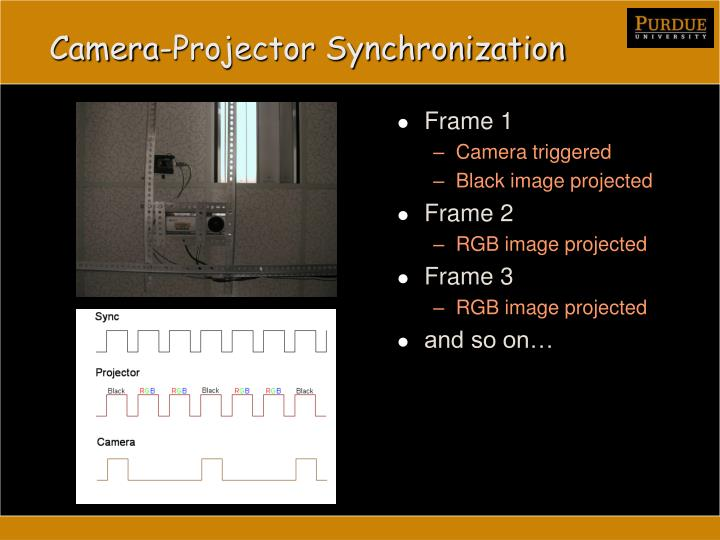 Camera-Projector Synchronization