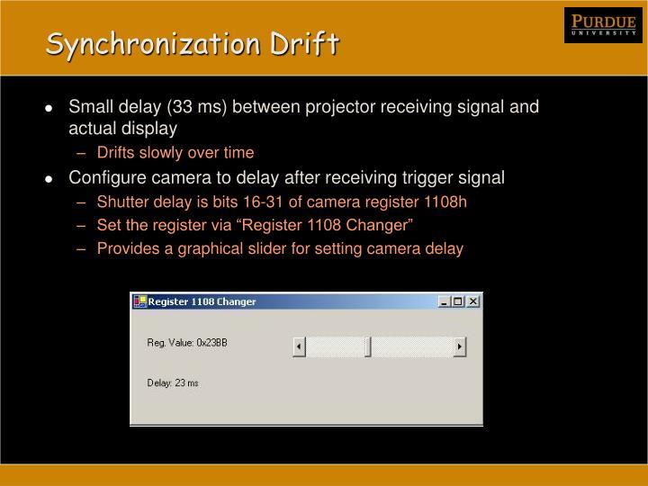 Synchronization Drift