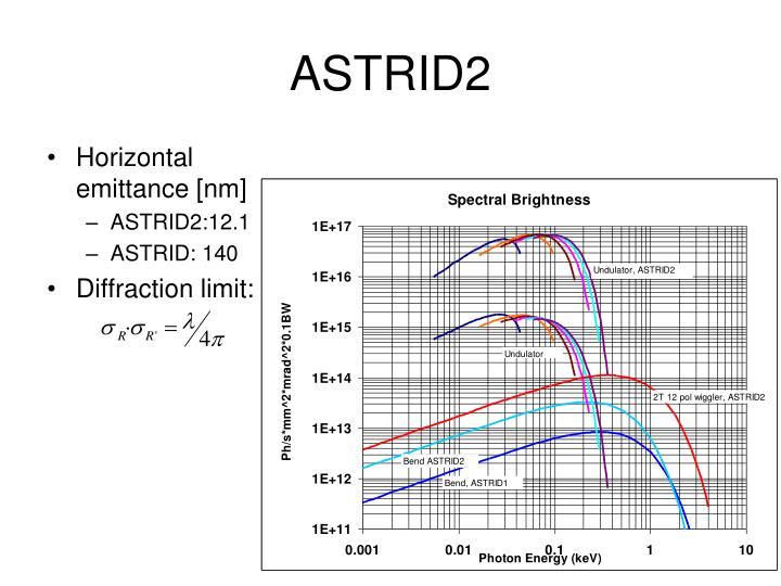 ASTRID2