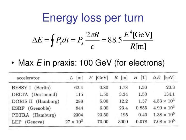 Energy loss per turn
