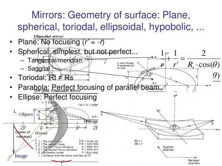 Mirrors: Geometry of surface: Plane, spherical, toriodal, ellipsoidal, hypobolic, ...