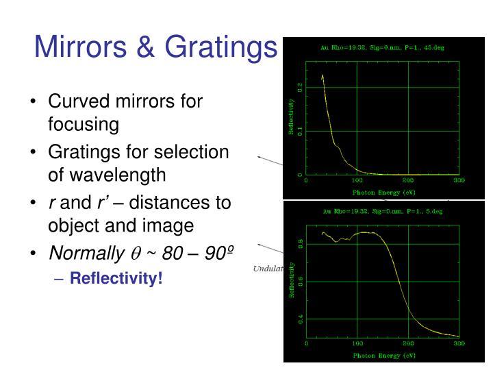 Mirrors & Gratings