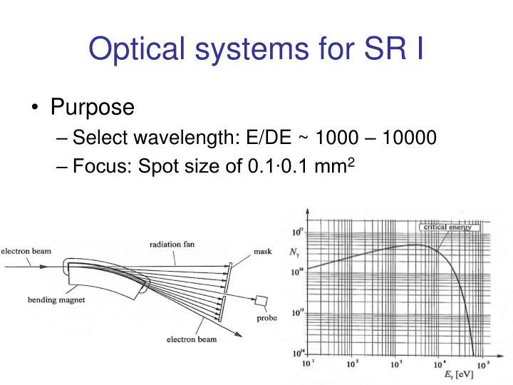 Optical systems for SR I