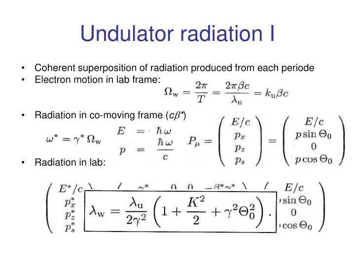 Undulator radiation I