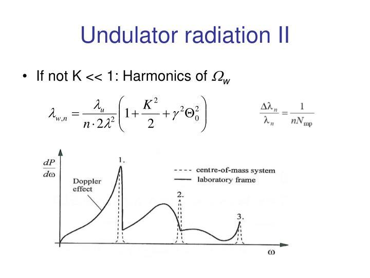 Undulator radiation II