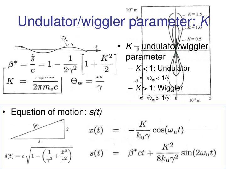 Undulator/wiggler parameter: